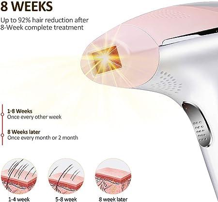 Depiladora de Luz Pulsada Sistema IPL para Cuerpo y Zona del Bikini Depiladora de 500,000 Pulsaciones para el Retiro del Pelo Permanente con Sensor de Piel para Hogar y Viaje, para Mujer y Hombre