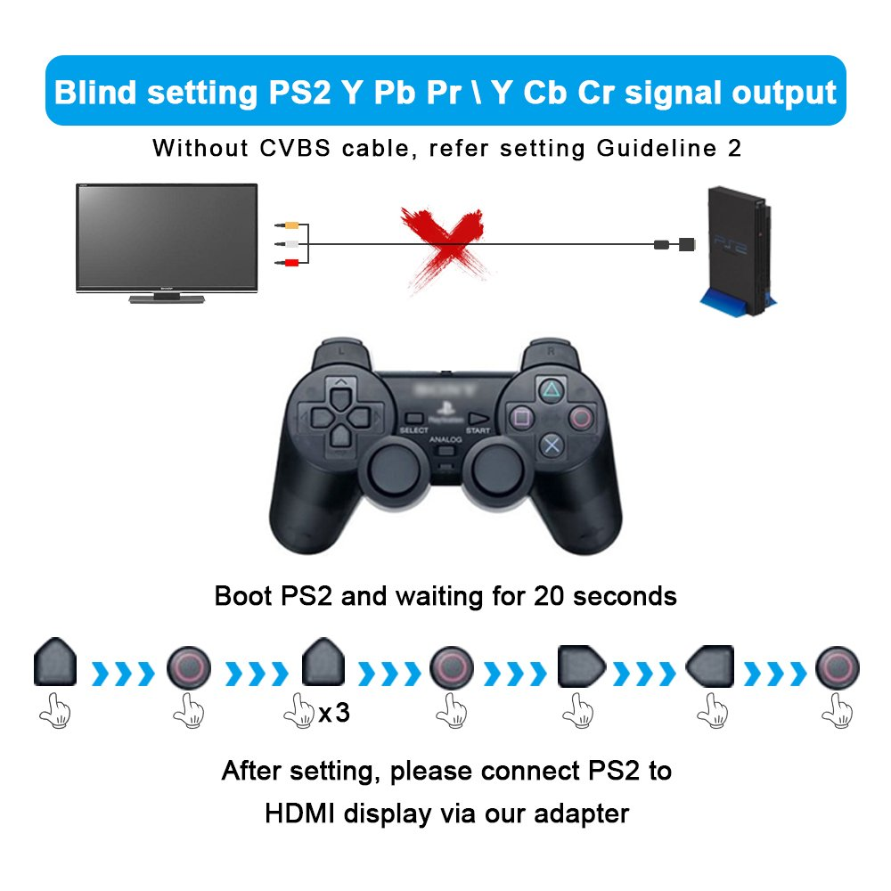 ELUTENG @ 1080p PS2 to HDMI Converter Audio Video PlayStation 2 to HDMI for  HDTV or HDMI Monitor PS2 Adapter All PS2 Modes