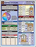 Quick-Card: Plumbing - Septic Systems. full-color, 4-page