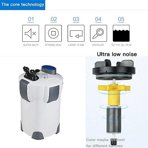 Core technology