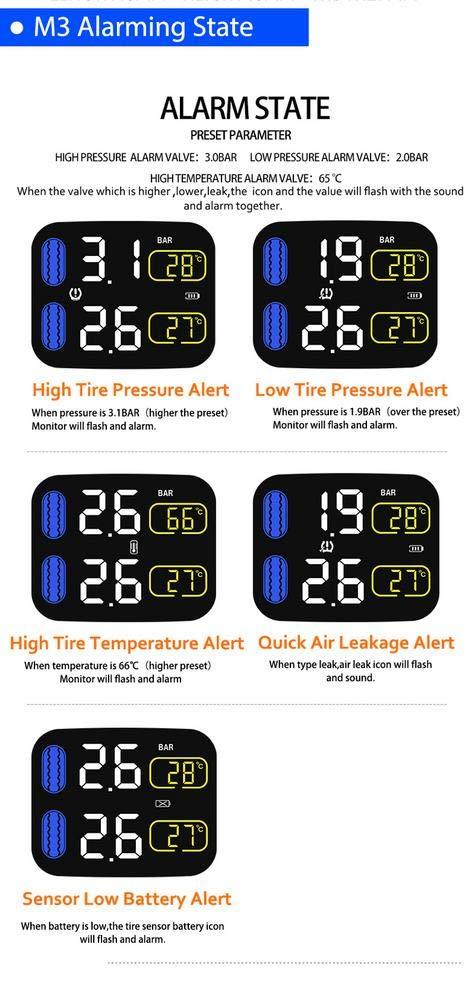 PoeticHouse TPMS Moto Sistemas de Control de Presi/ón de Neum/áticos M3 Controlar en Tiempo Real con 2 Sensores