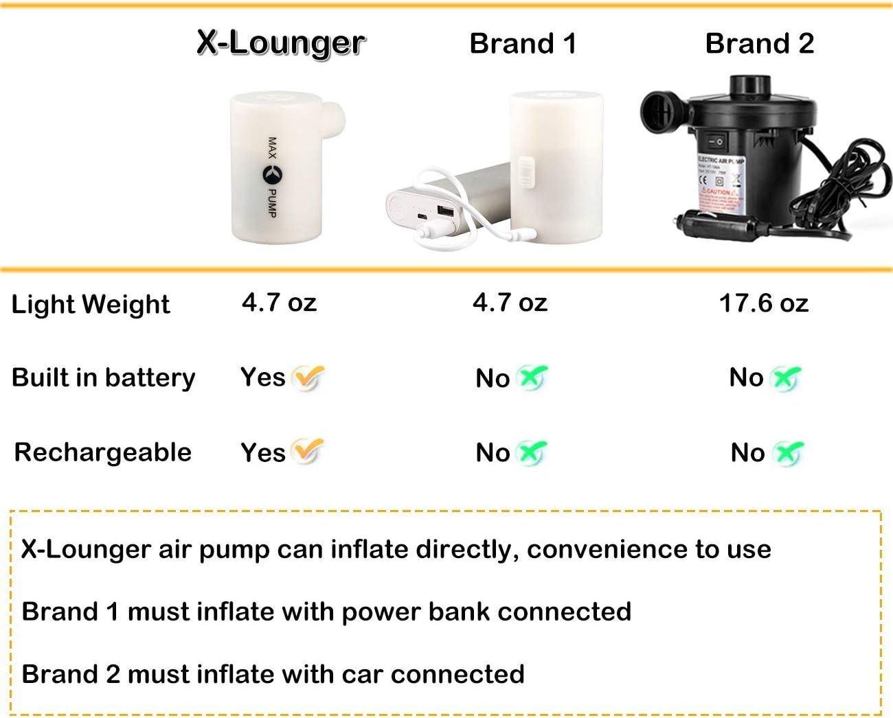 Starcrafter Auto Luftpumpe Digitaler Auto Kompressor Auto Reifenpumpe Luftkompressor Tragbar Reifen Aufblasgerät Zigarettenstecker Mit Led Licht Auto