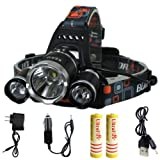 Amazon Price History for:KEKU High Power LED Headlamp(5000 Lumens MAX) Rechargeable Waterproof HeadLamp Flashlight on the head headlamp with 3 Xm-l T6 4 Modes,Wall Charger and Car Charger for Outdoor Sports
