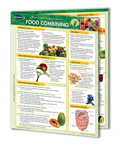 Leaves Teaching Chart - Food Combining Guide- Raw Living Foods - Vegan Quick Reference Guide by Permacharts