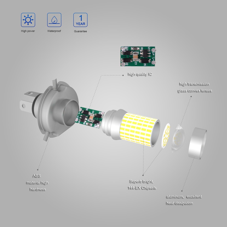 Amazon.com: LED Fog Light Bulbs 1400 Lumens super Bright H4 9003 HB2 ...