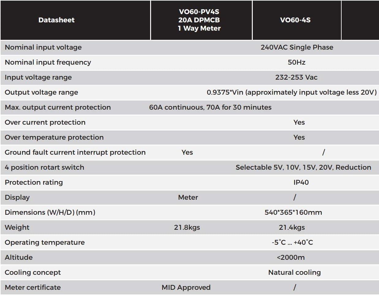 Single Phase AC Eco Wurx Voltage Optimiser Nominal Input Voltage 240v 50Hz