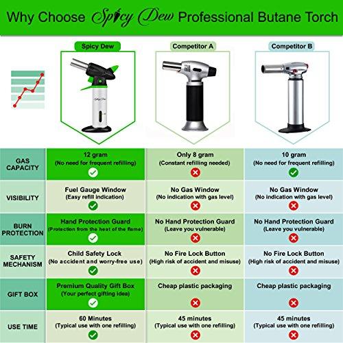 Buy kitchen blowtorch