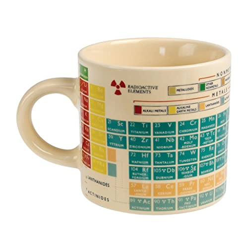 Periodic table of the elements mug chemistry student teacher gift coffee tea mug choice of design periodic table urtaz Image collections