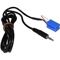 AERZETIX: Adaptador Cable AUX Mini ISO a Jack