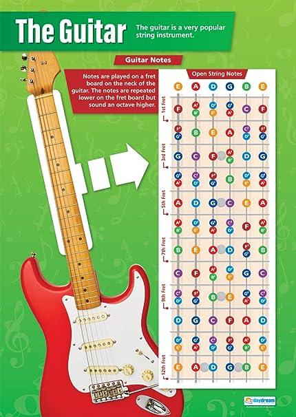 Daydream Education - Póster de la guitarra, papel brillante de 850 ...