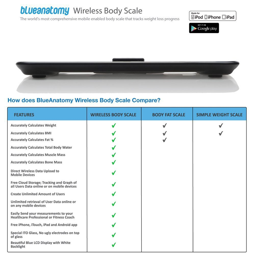 Amazon wireless smart scale track weight bmi body fat amazon wireless smart scale track weight bmi body fat water weight muscle and bone mass on iphone ipad android black blueanatomy home nvjuhfo Gallery