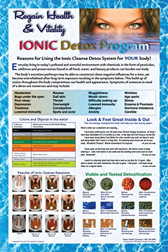 LARGE SIZE 24 X 36, Ion Detox Ionic Foot Bath Spa Chi Cleanse Promotional Poster. Increase your Detox Foot Spa Sessions and Increase Income. Colorful Promotional Poster for Detox Foot Spa by Better Health Company