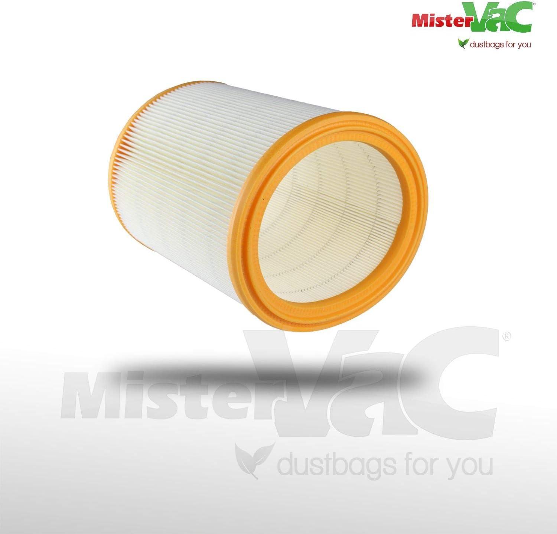 Filterelement Turbo 1001 WAP Alto Nilfisk  Art 30063