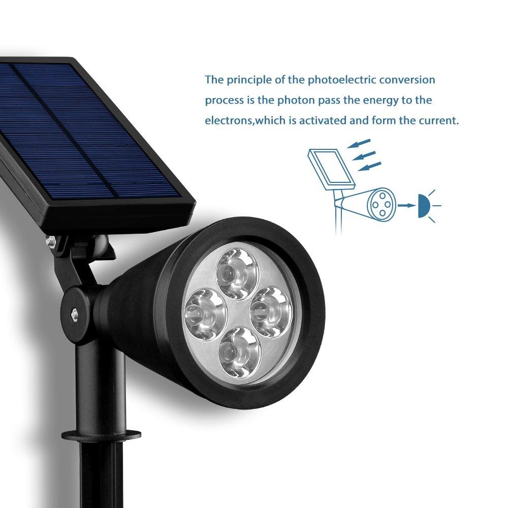 Lámpara Solar para Jartín Mpow,IP65 Impermeable Certificado con Sensor de Sensor de Movimiento, 1.5W 200 Lumenes, Ángulo de 90 grados, Iluminación para ...