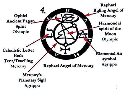 Amazoncom Mediaeval Magickal Charms Of Angels Planets Raphael