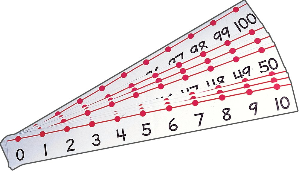 Classroom Number Line Ideal School Supply 1564517764 Education & Teaching EDUCATION / Elementary