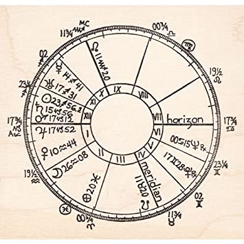 Amazon Astrology Birth Chart Rubber Stamp Arts Crafts Sewing