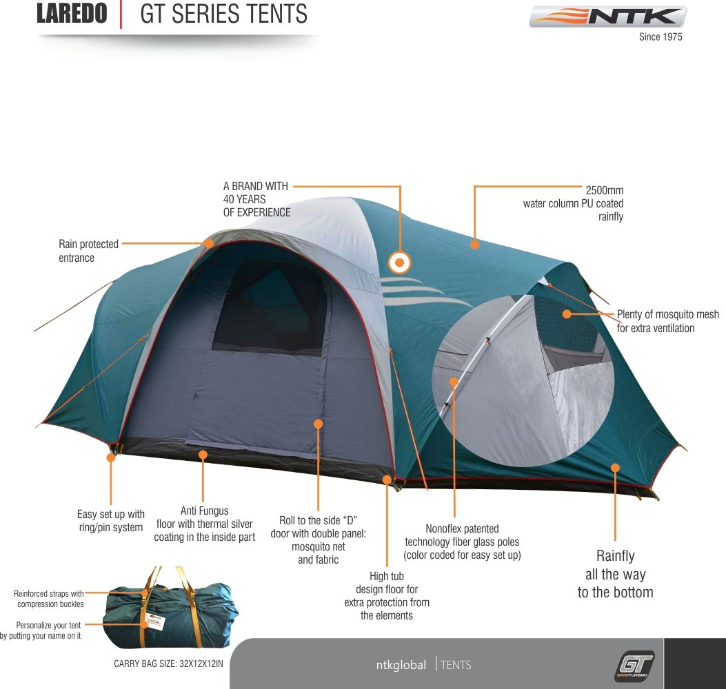 ⛺ Best Family Tents in 2019: 4 to 10 Person Tent Reviews