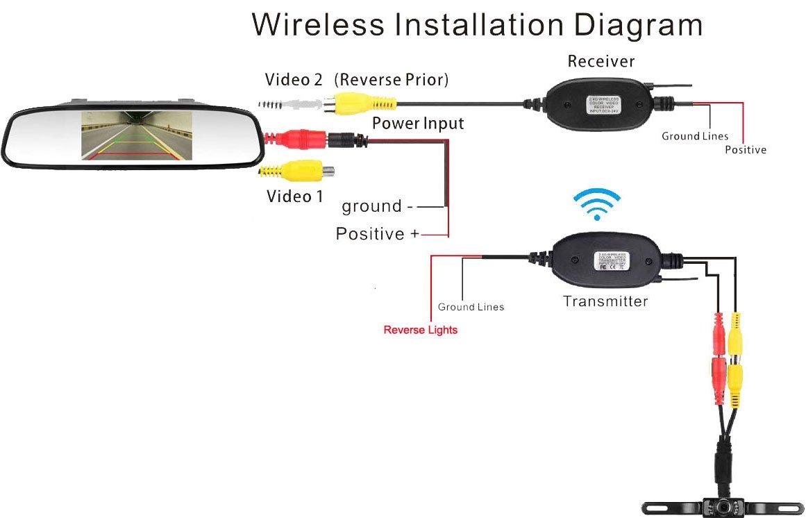 Amazon.com : LeeKooLuu RC 9V-24V Wireless Rear View Backup Camera and  Monitor Kit Waterproof for All Car/Vehicle / Truck/Van / Caravan/Trailers /  Camper ...