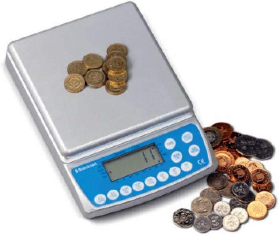 cash coin cc