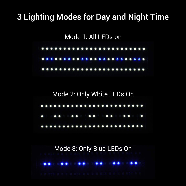 Pantalla LED Acuario L/ámpara de Planta para Pecera 120-150 cm 40 W NICREW ClassicLED G2 Luz LED Acuario 3080 LM Iluminaci/ón LED para Acuarios