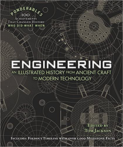 History of Engineering - This Changed Everything