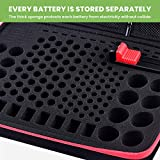 Battery Organizer Holder, 200+ Batteries Storage