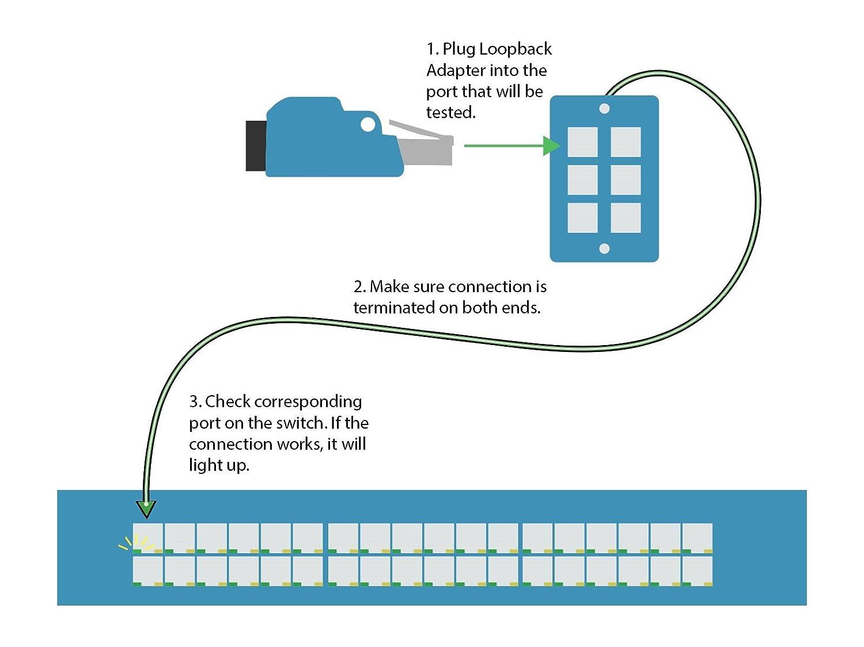 usb loopback plug circuit diagram wiring diagram services u2022 rh wiringdiagramguide services rj45 t1 loopback plug pinout Loopback Plug Pinout