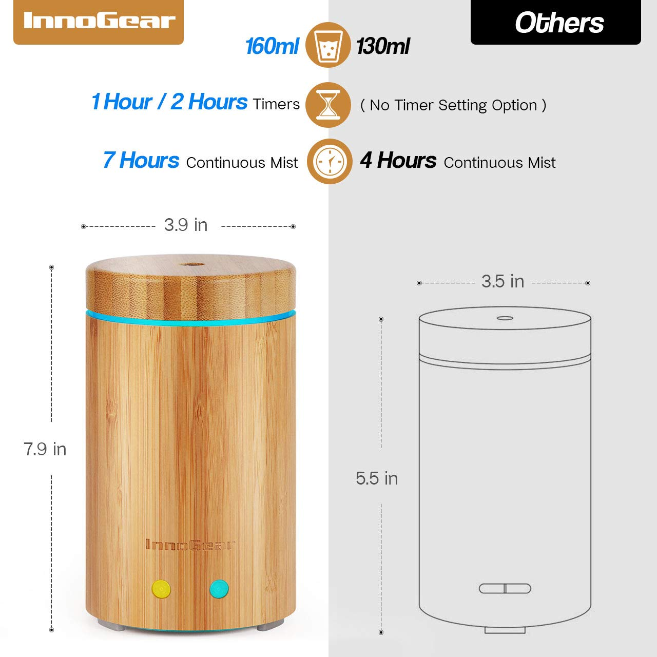 InnoGear Upgraded Real Bamboo Essential Oil Diffuser Ultrasonic Aroma Aromatherapy Diffusers Cool Mist Humidifier with Intermittent Continuous Mist 2 Working Modes Waterless Auto Off 7 Color LED Light by InnoGear (Image #2)