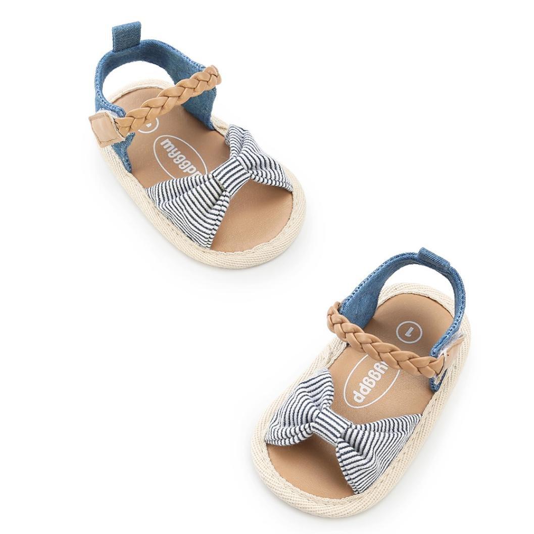 8bf690ec56f Zapatos Bebé prewalker verano ❤ Amlaiworld Sandalias Recién Nacidas Bebé  Niña Suaves primeros pasos para ...