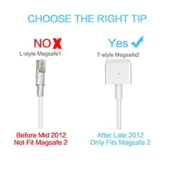 GSNOW Compatible with MacBook Air Charger – 45W Magsafe 2 T-Tip Adapter Charger for Compatible with MacBook Air 11 inch and 13 inch – After Mid 2012