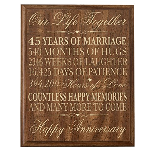 Parents 45th Wedding Anniversary Wall Plaque Gifts for Couple 45th Anniversary Gifts for Her 45th Wedding Anniversary Gifts for Him Special Dates to Remember By Dayspring Milestones (Walnut)