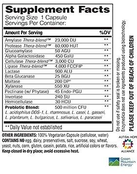 Amazon.com: Enzymedica – digerir oro +, 90 °Cápsulas de ...