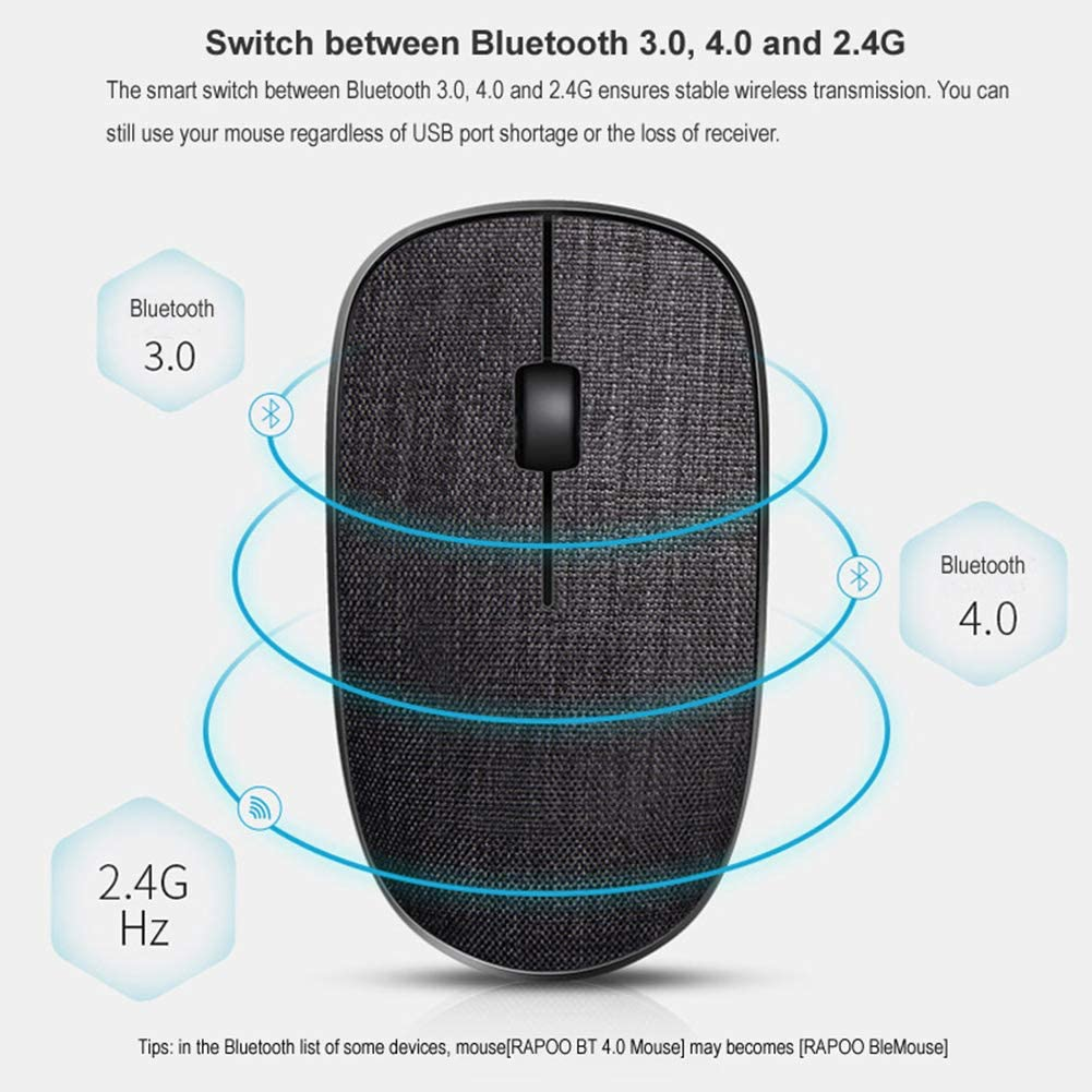 LZBB Bluetooth Wireless Mouse Ergonomic Mute Office Gaming Mouse 2.4G WiFi Bluetooth Control Connected Computer Tablet Gaming Mouse