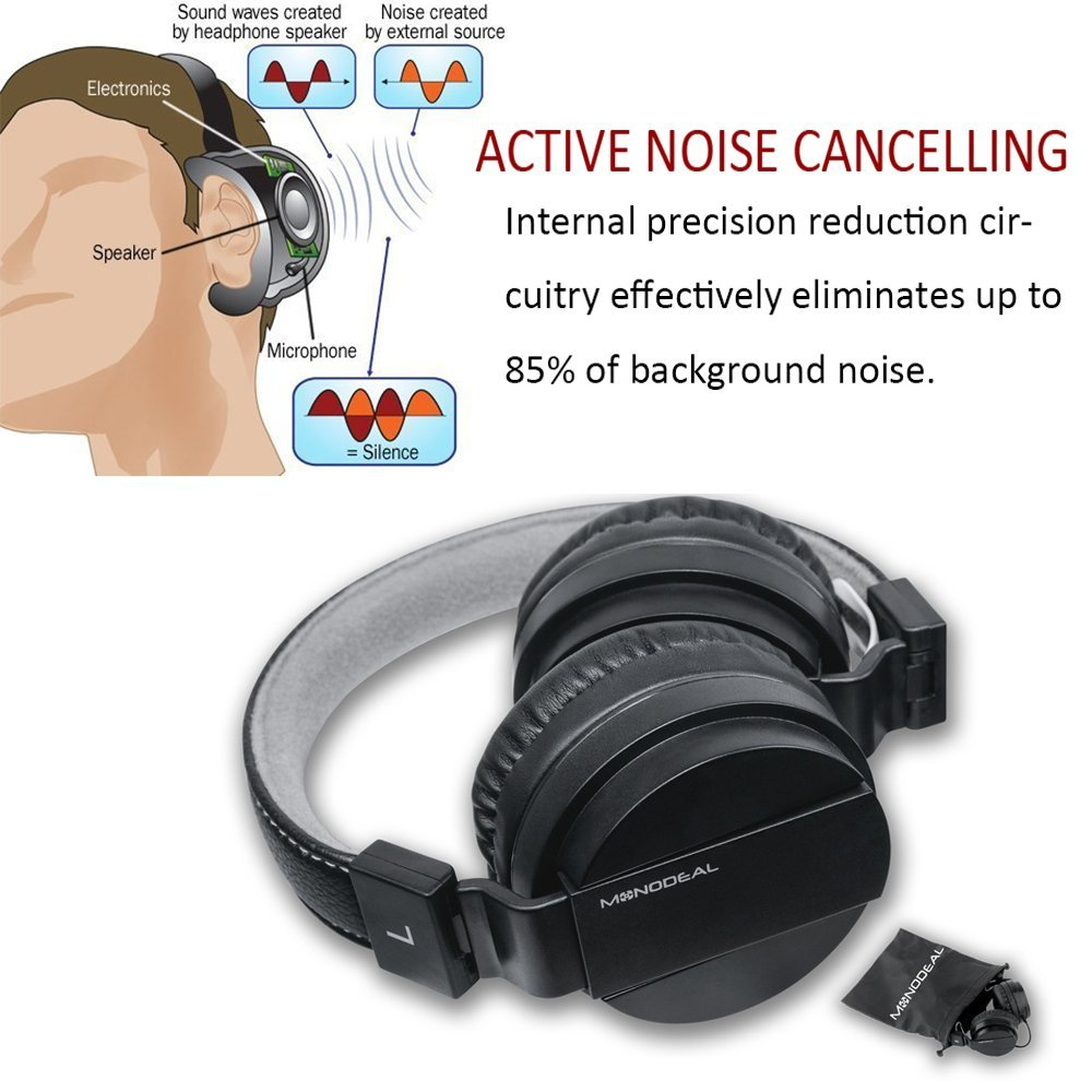 Active Noise Cancelling Headphones with Microphone, Monodeal Lightweight Wired Headset On Ear, Deep Bass Foldable Travel Earphone with Carrying Bag, 20 Hours Playtime - Black