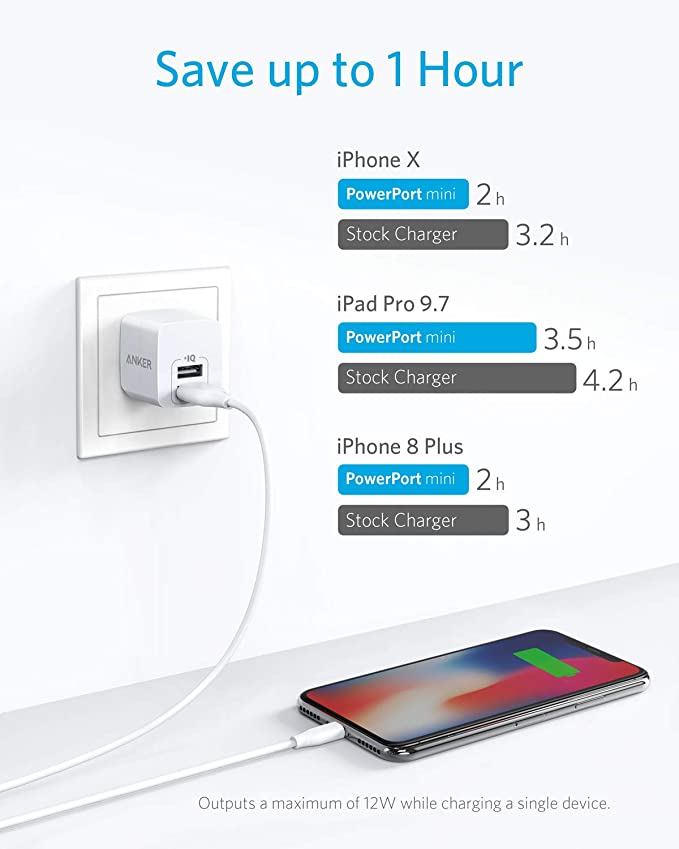 USB Charger, Anker 2-Pack Dual Port 12W Wall Charger with Foldable Plug, PowerPort Mini for iPhone Xs/XS Max/XR/X/8/8 Plus/7/6S/6S Plus, iPad, Samsung ...