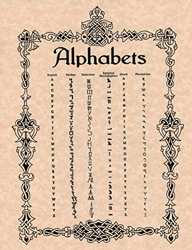witches-alphabets-with-5-scripts-book-of-shadows-page-wicca-witchcraft-like-charmed-copper