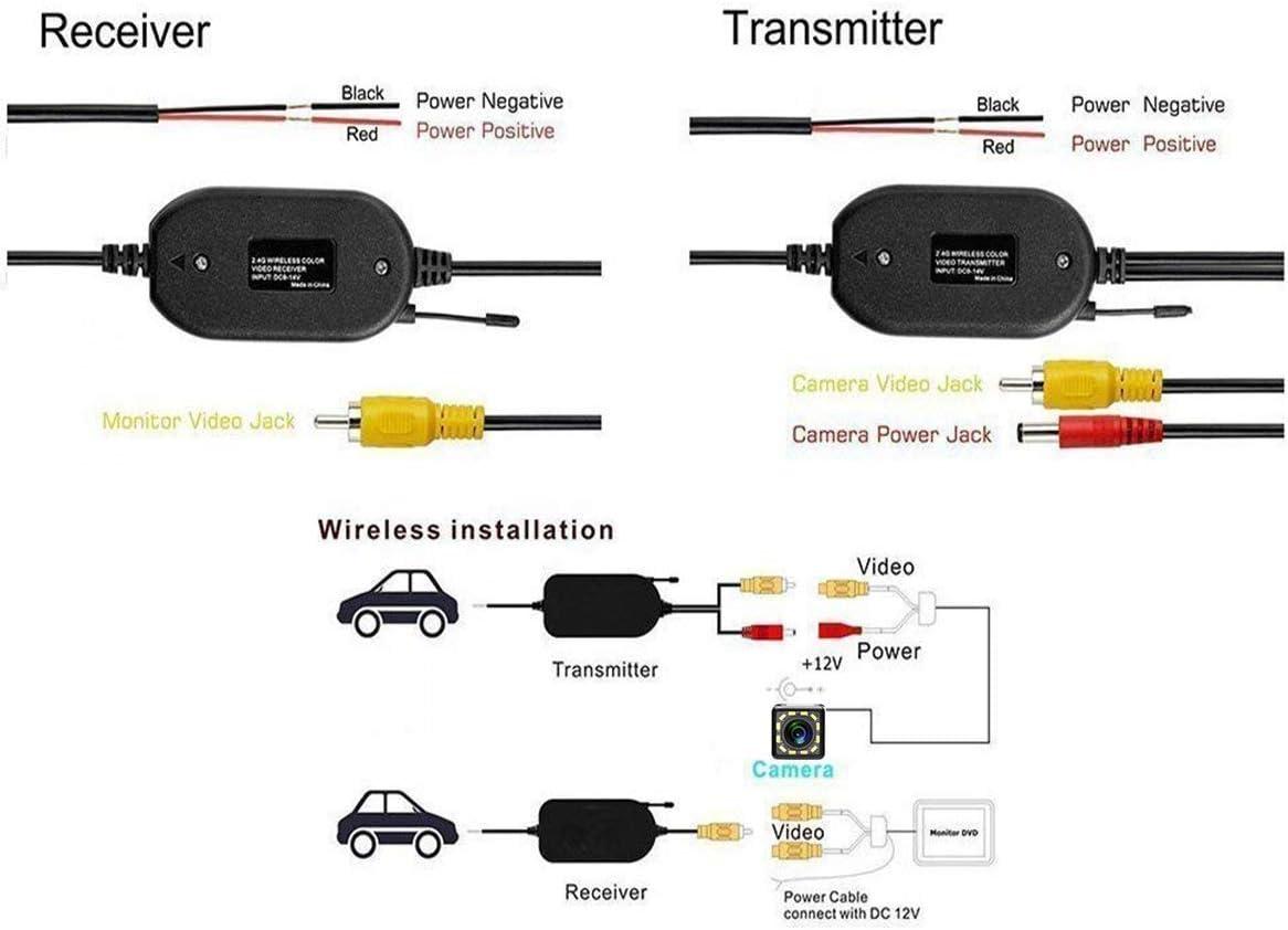 8 LED aSATAH 2.4G Wireless Car Rear View Camera for Hyundai Santa Fe// ix45// Maxcruz//KIA Carens RP MK3//KIA Rondo RP /& Waterproof and Shockproof Reversing Backup Camera