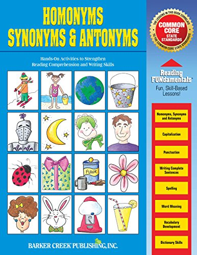 Homonyms, Synonyms & Antonyms