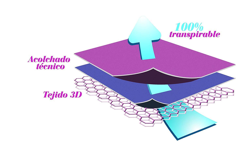 Colchoneta Silla de Paseo Universal Transpirable Estrellas danielstore