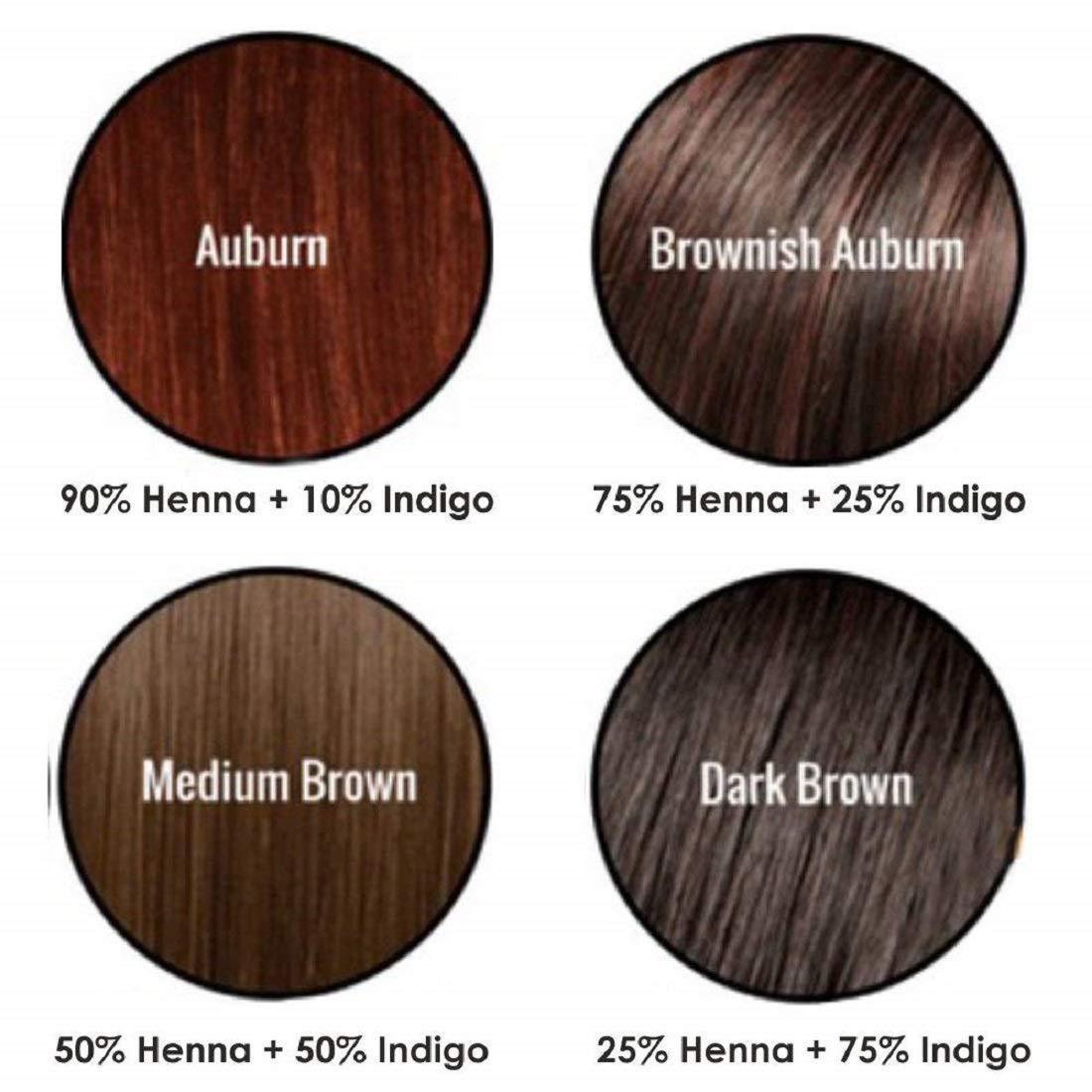 Buy Neminath Herbal Care Neel Indigo Powder For Hair Dye Black 100