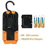 Portable LED Work Light 200 Lunens Magnetic Base