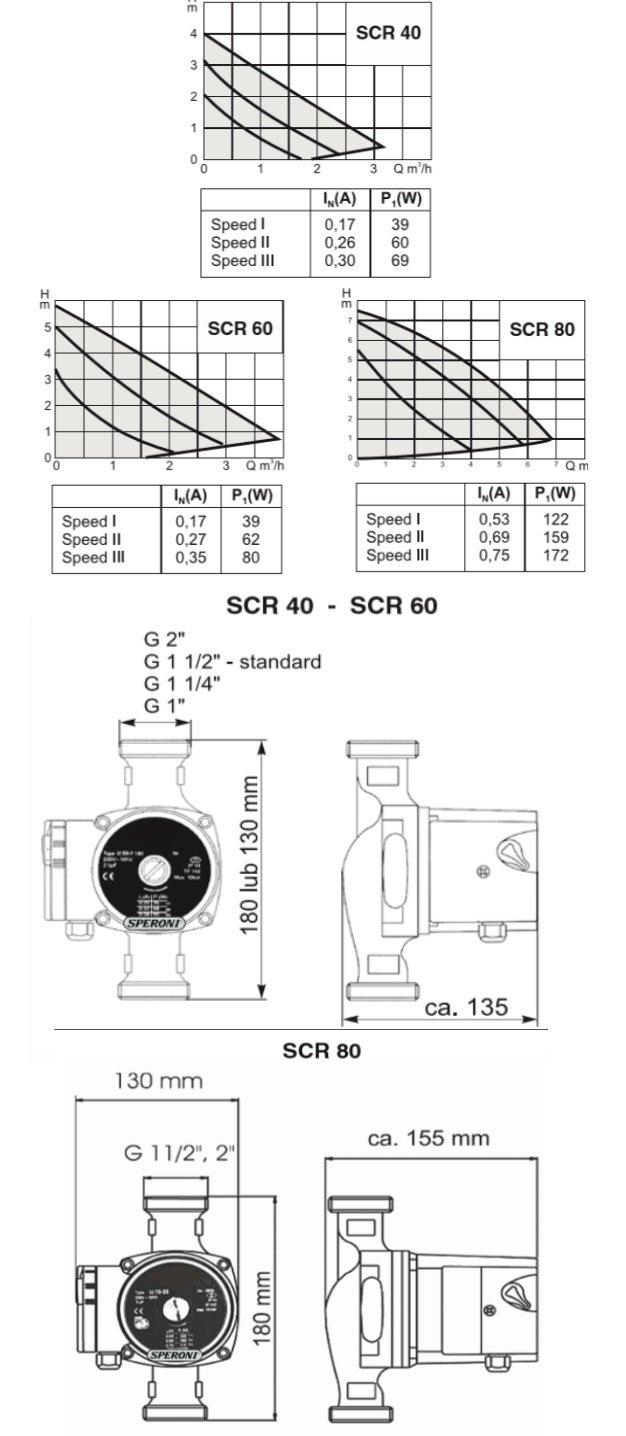 Airmec pr/évalence 6/m 3/niveaux de vitesse robuste et silencieux SCR 25//60/ /130/Circulateur