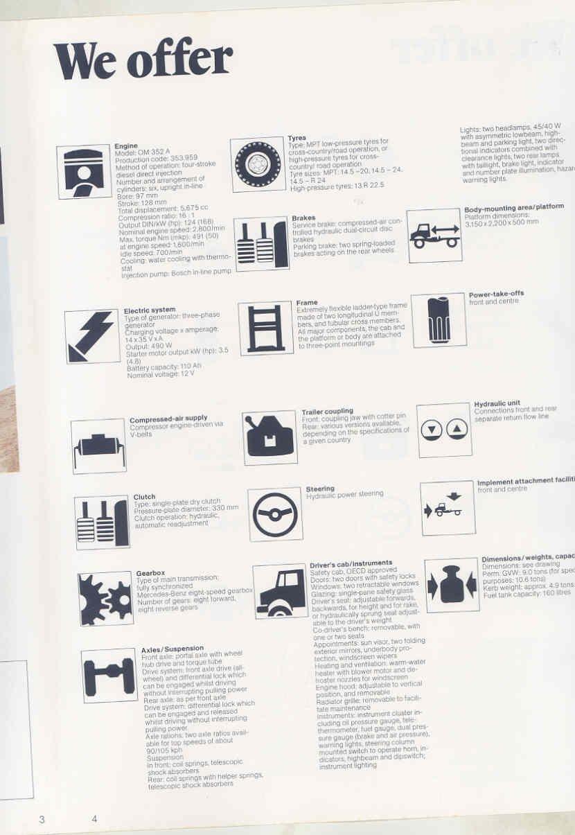 Amazon.com: 1978 Mercedes Benz Unimog U1700L U1300L Industry Truck ...