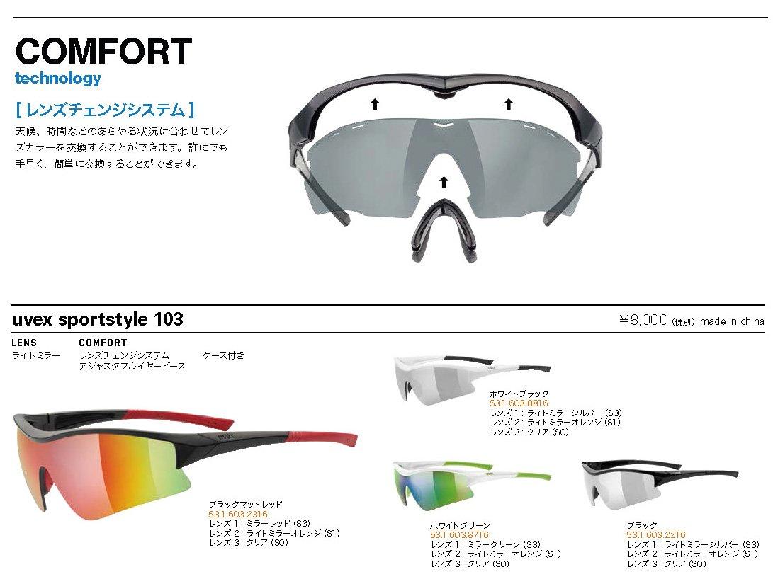 Uvex SGL 103 Multilens Sunglasses, Sunglasses - Amazon Canada