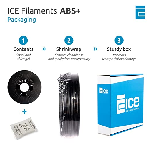 ICE Filaments ICEFIL1ABSPLUS214 filamento MABS,1.75mm, 0.75 kg ...