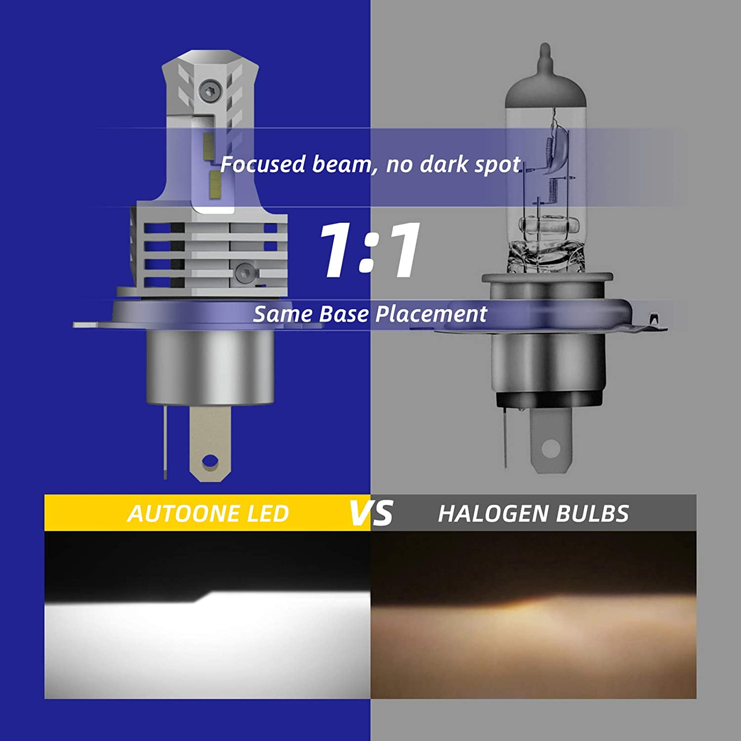 Canbus Plug and Play for High Low Beam Pack of 2 AUTOONE H4 9003 HB2 Hi//Lo LED Headlight Bulbs