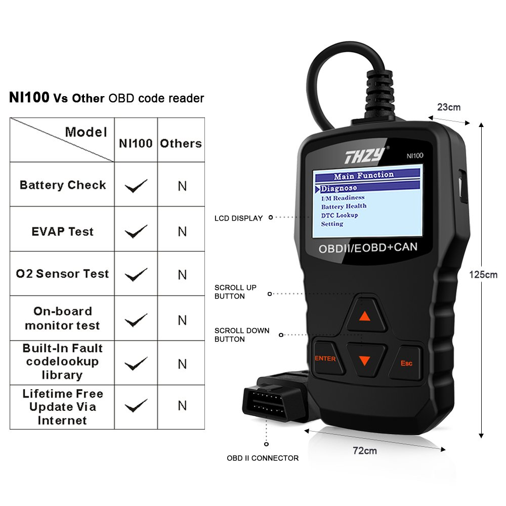 Bmw Obd1 Trouble Codes Fault Code Chart Obd Diagnostic Scanner Ni Reader Scan Tool Car Battery Health