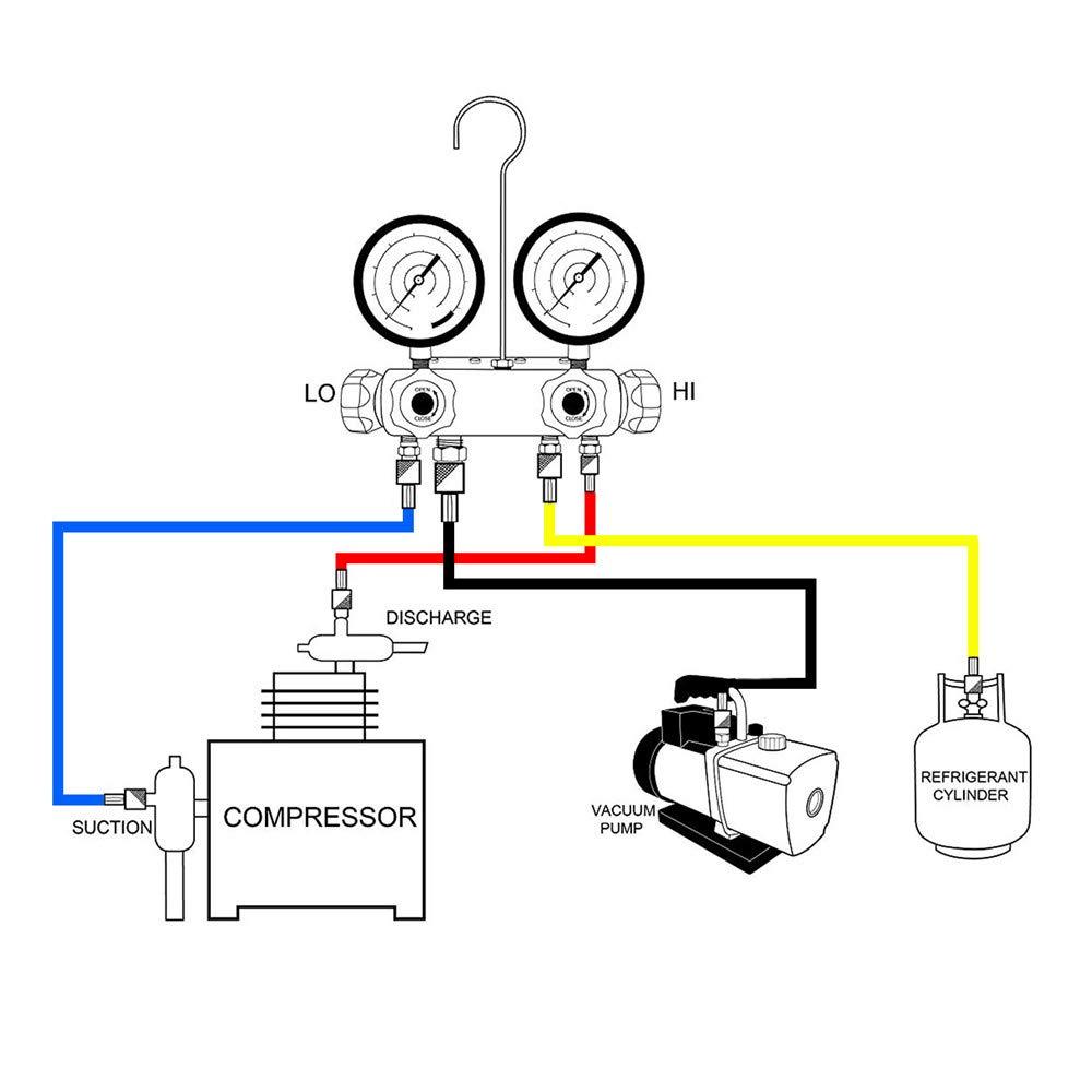 InLoveArts Ensemble de jauge de collecteur de Diagnostic ca 4 Voies pour Le Chargement du fr/éon et l/évacuation de la Pompe /à Vide Convient aux r/éfrig/érants et aux robinets