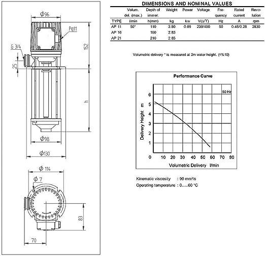 para fluido refrigerante de refrigeraci/ón AP11 Refrigerador bomba-de-lubricacion-torno-y-fresadora industrial Bomba el/éctrica centr/ífuga vertical